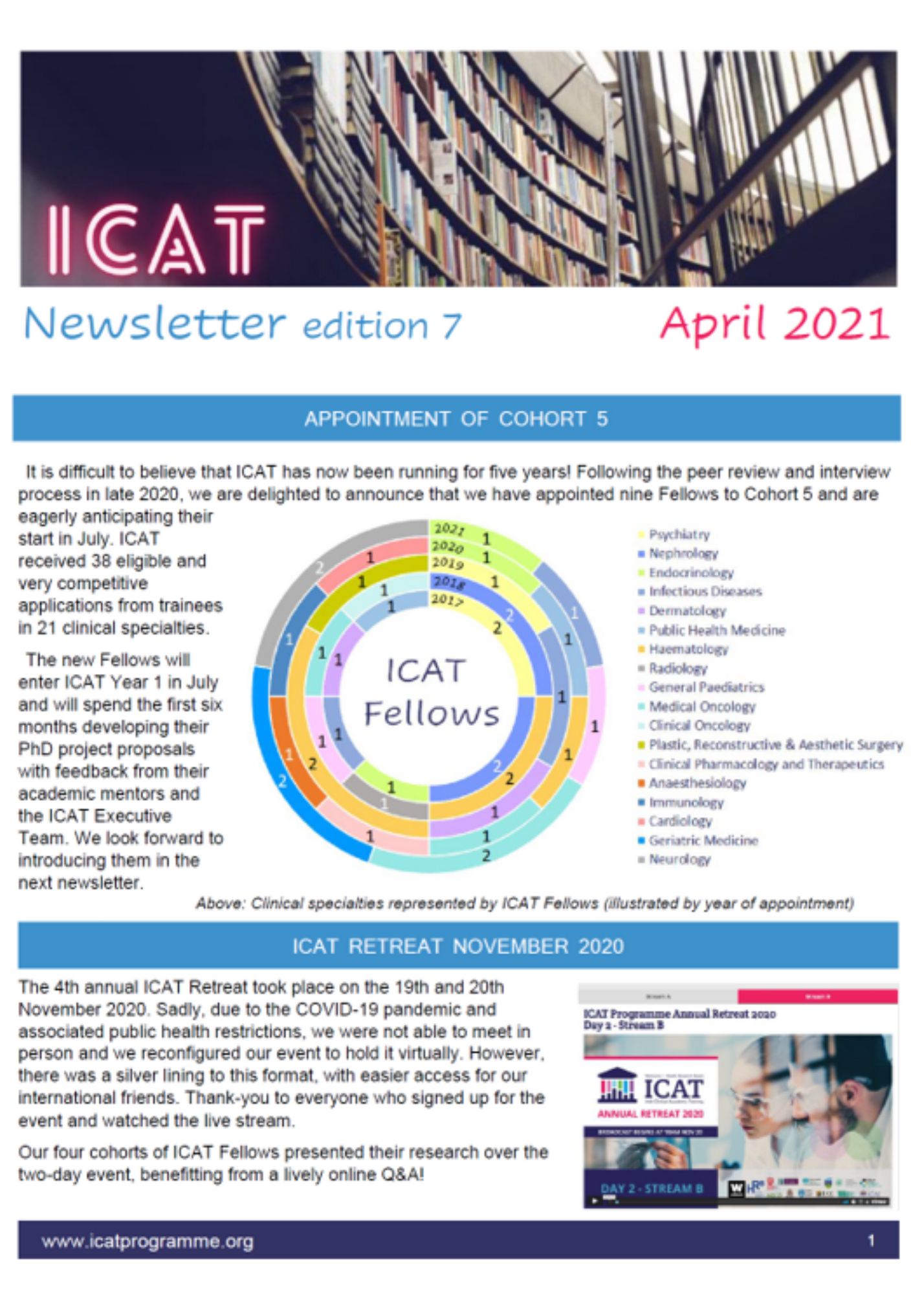 Newsletter 07 Apr 2021 front page